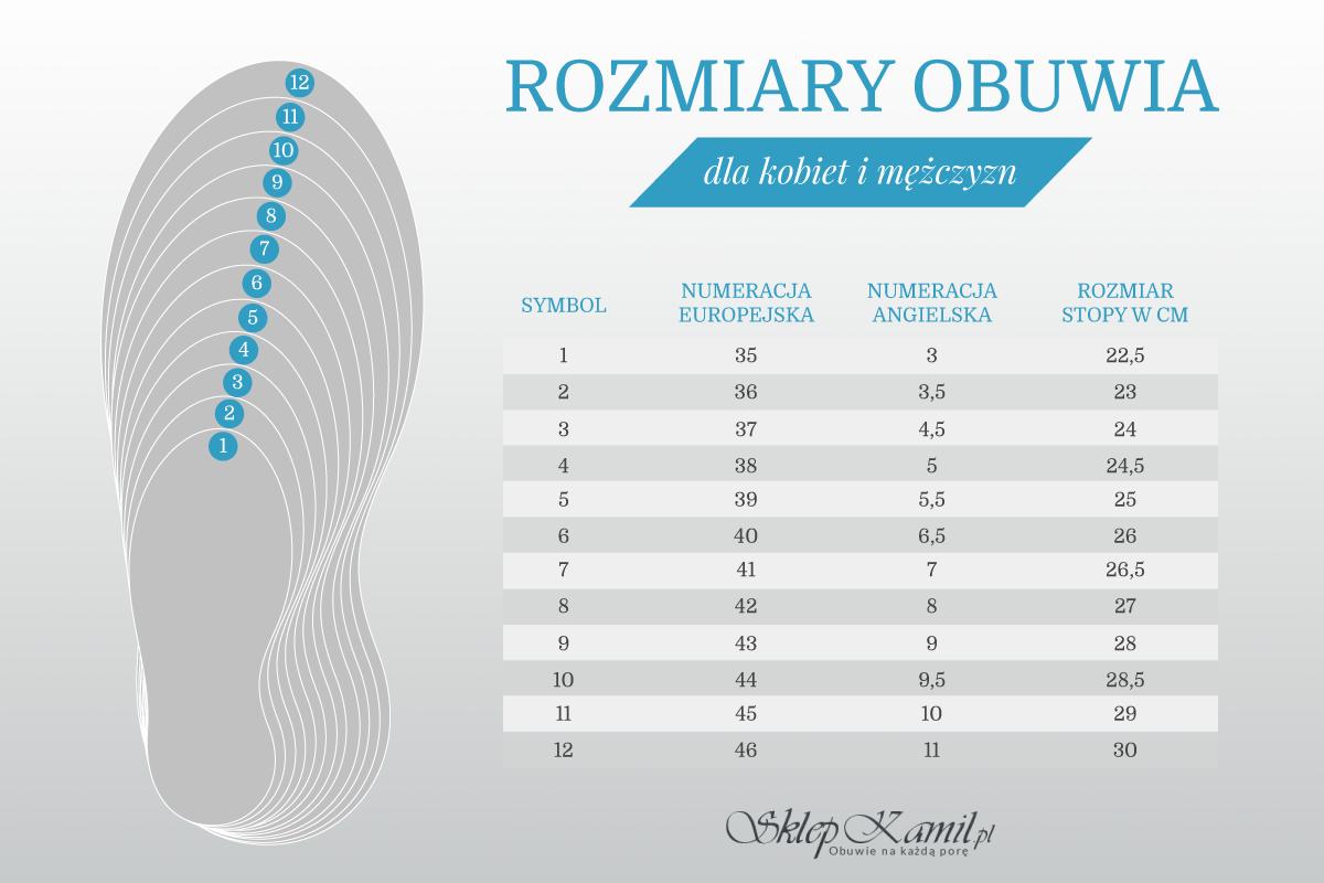 9a89839f9e881 Przy wyborze rozmiaru obuwia mogą pojawić się również informacje odnośnie  tęgości stopy, dopasowania mierzonego rozmiaru do kształtu buta oraz inne  ...